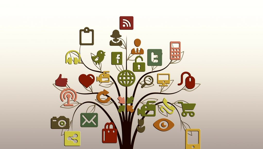The perfect integration between Marketing Automation and Social Media